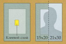 инструкция по применению ритуальной фоторамки Память